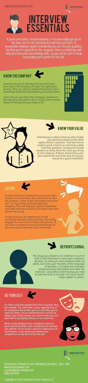 Interview Essentials