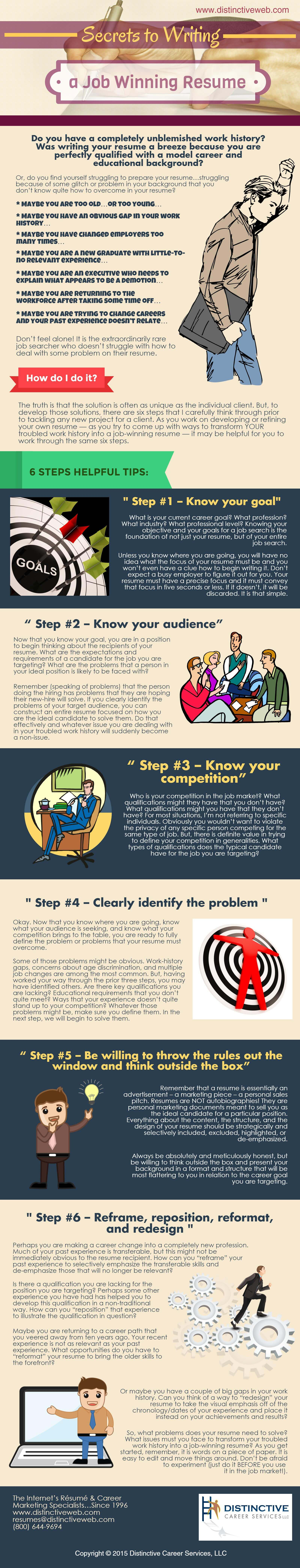 infographic showing tips on writing a winning resume/