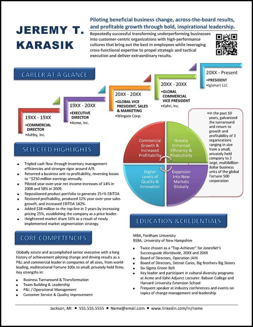 Graphic Resume Value Profile 1